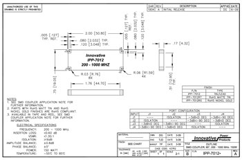 IPP-7012 outline drawings